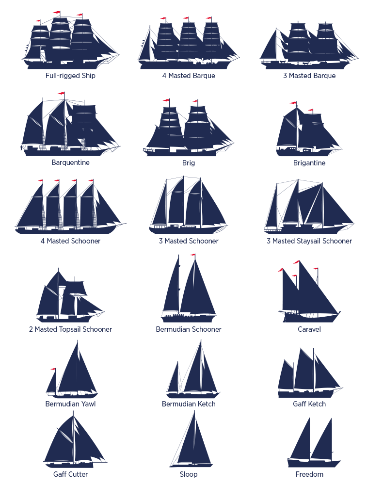 The Tall Ships Races Ship classes